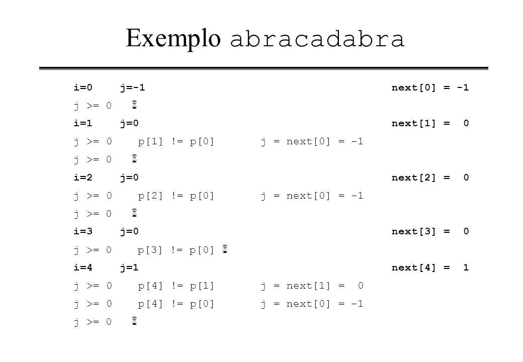 Exemplo abracadabra i=0 j=-1 next[0] = -1 j >= 0 